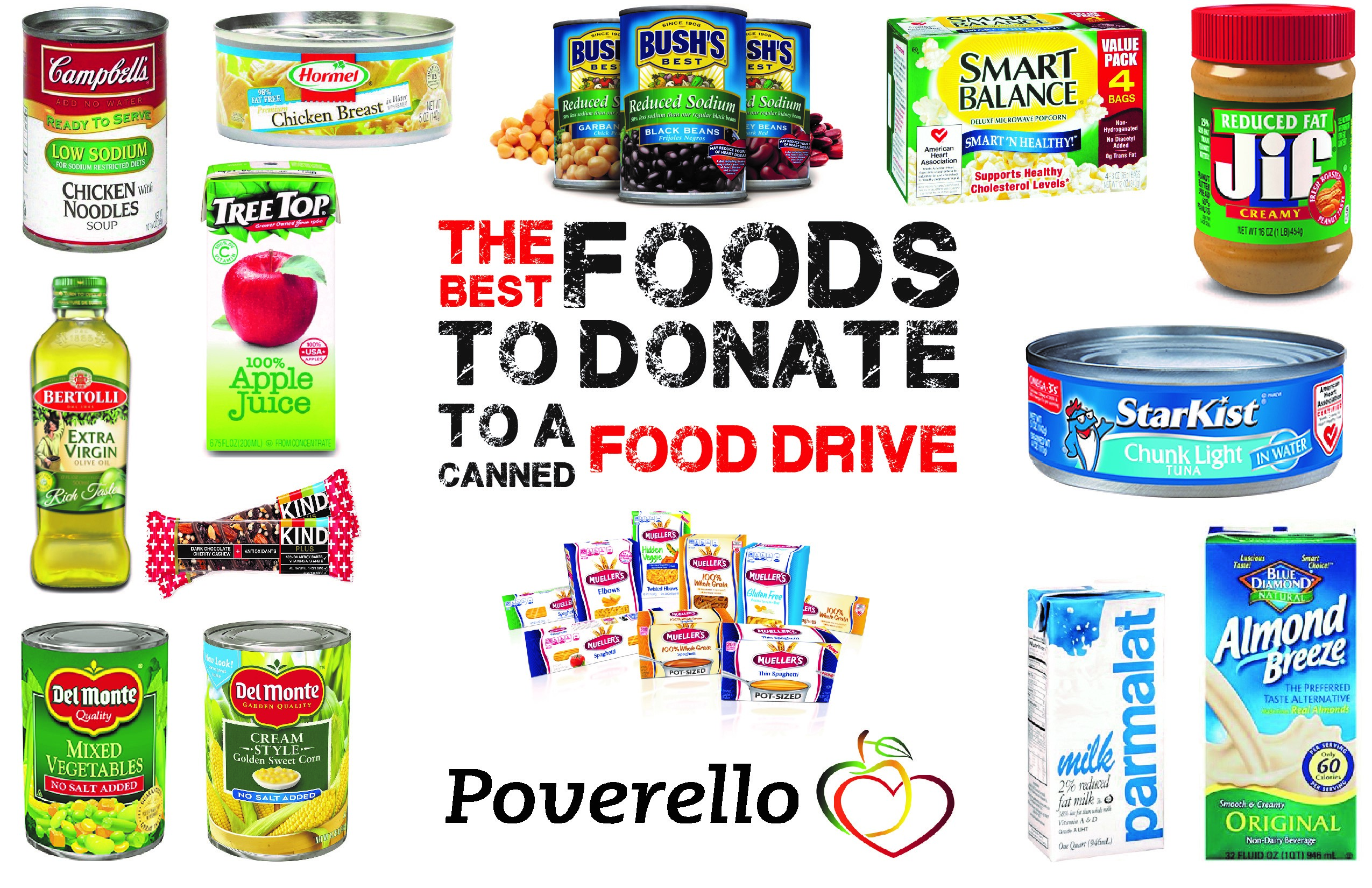 Best Items To Donate To Food Drive Poverello
